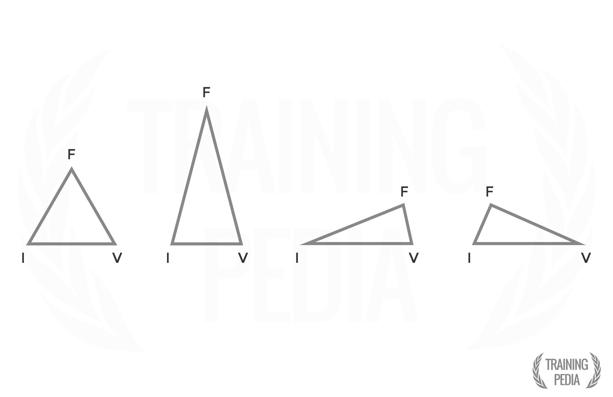 relazione-tra-intensita-frequenza-e-volume-dell-allenamento